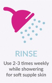 How it works: Use & Rinse Product