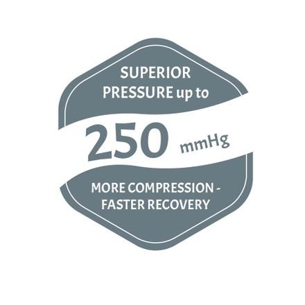 SLS3 leg recovery boots pressure